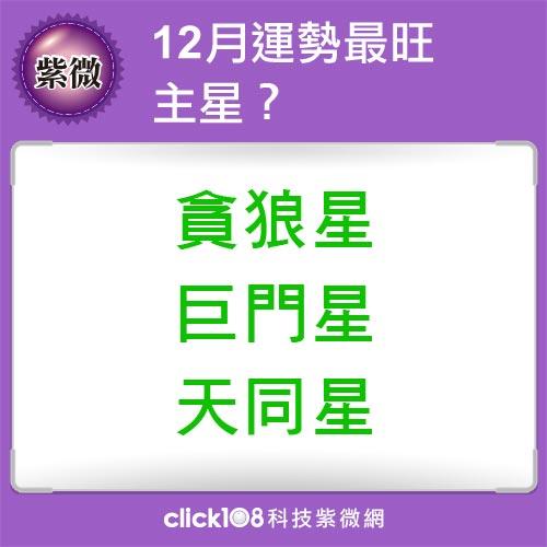 紫微14主星12月好運排行榜