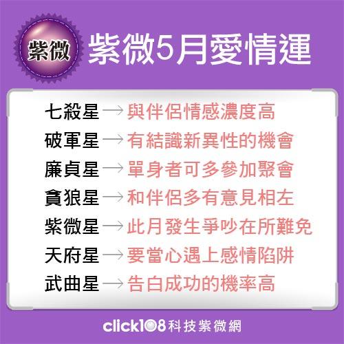 紫微14主星5月愛情運勢