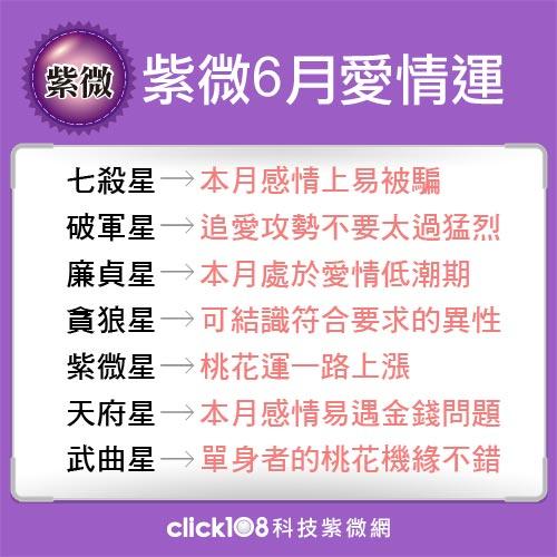 紫微14主星6月愛情運
