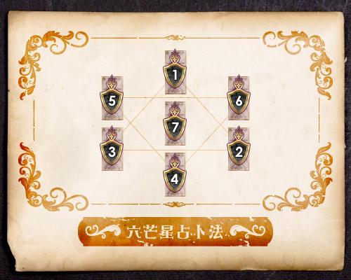 六芒星占卜法