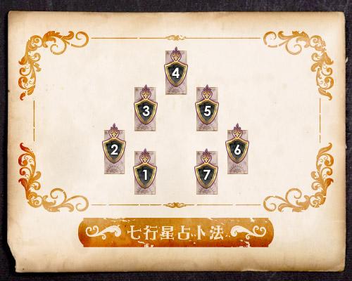 七行星占卜法