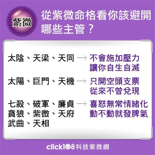 從紫微命格看你該避開哪些主管?