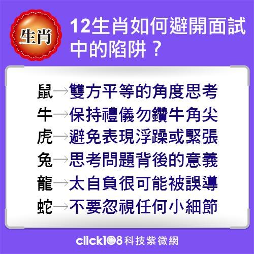 別緊張!12生肖如何避開面試中的陷阱?