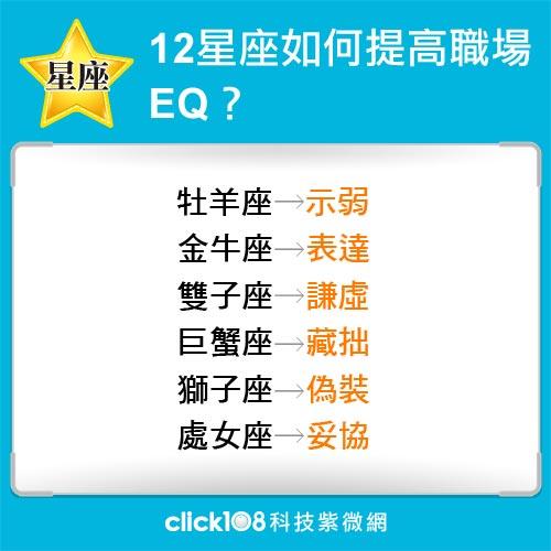 12星座如何提高職場EQ?