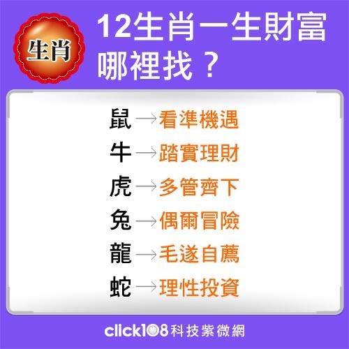 最能HOLD住幸福的十二生肖_12生肖一生財富哪裡找?_十二生肖│科技紫微網-全球最大命理網站