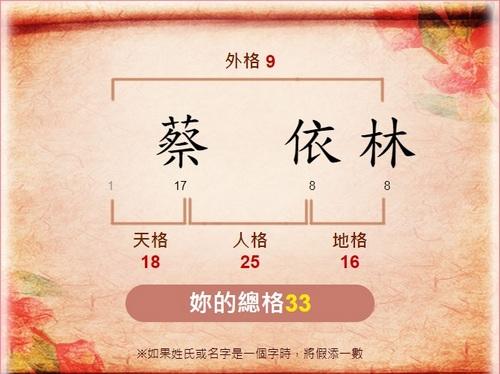 蔡依林-姓名1