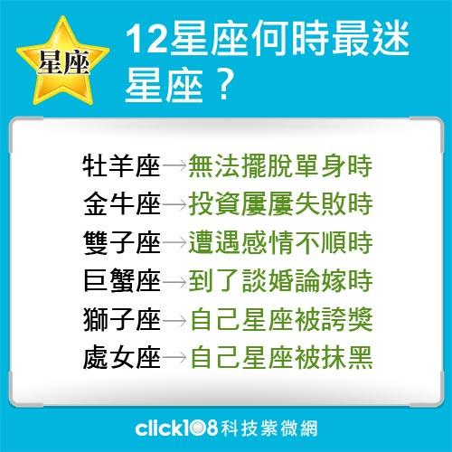 占星占心,12星座何時最迷星座?