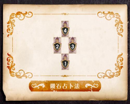 鑽石占卜法